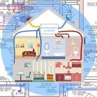 Инженерия от Alter Air — идеальный климат для дома и квартиры