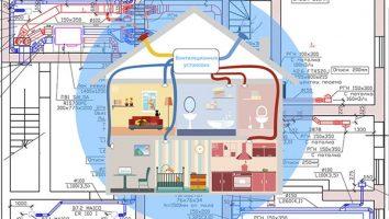 Инженерия от Alter Air - идеальный климат для дома и квартиры