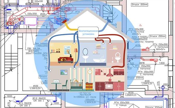 Читать: Инженерия от Alter Air - идеальный климат для дома и квартиры