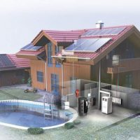 Как регулировать тепло в вашем доме